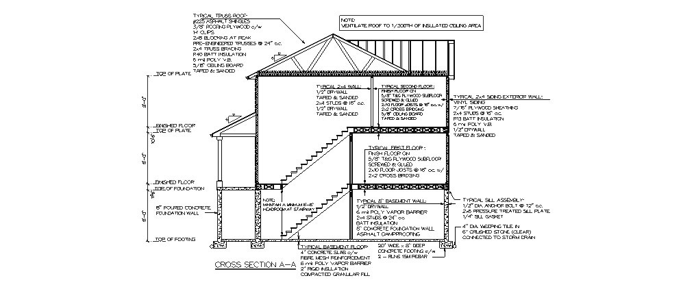 Design build lima ohio stahl mowery construction get your free quote malvernweather Images
